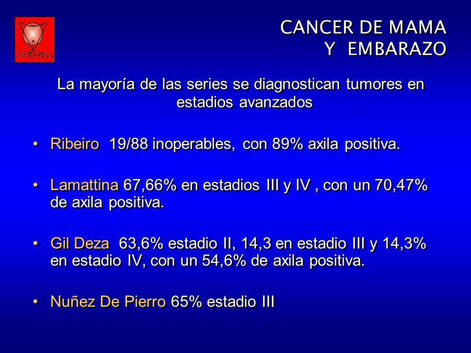 La mayoría de las series se diagnostican tumores en estadios avanzados