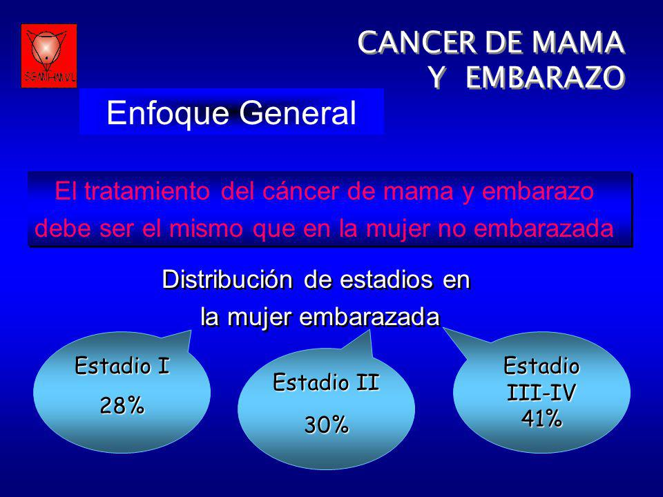 Enfoque General CANCER DE MAMA Y EMBARAZO