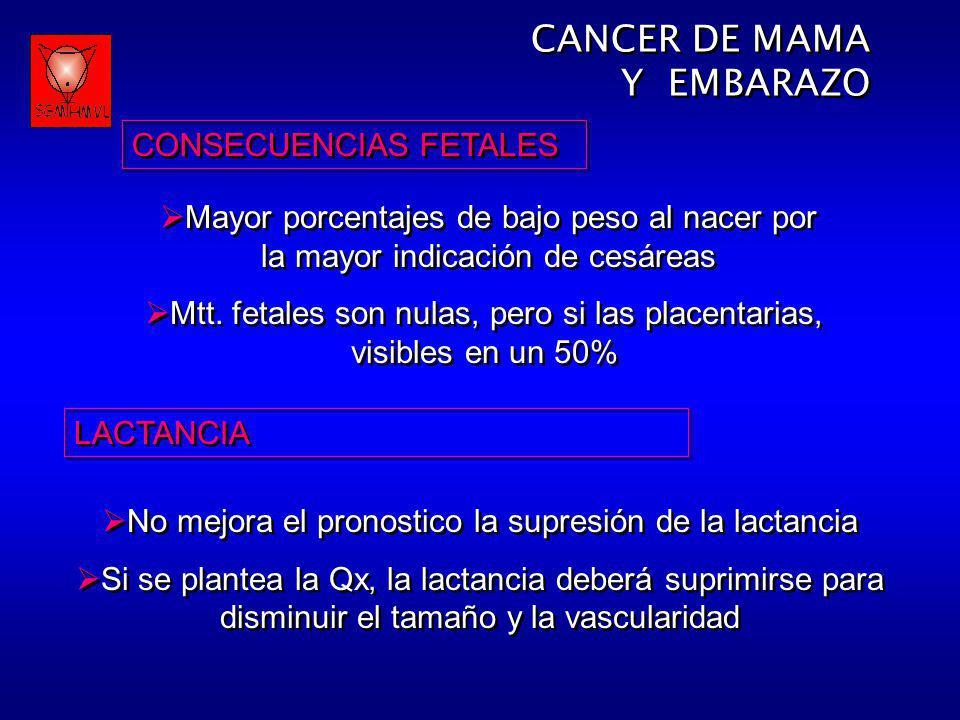 CANCER DE MAMA Y EMBARAZO CONSECUENCIAS FETALES