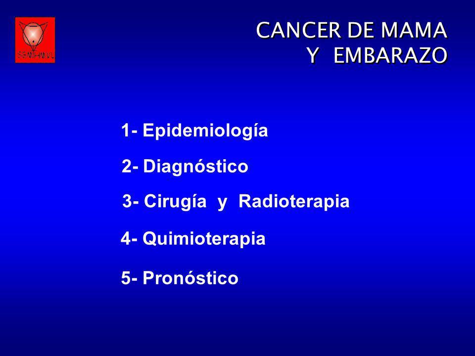 CANCER DE MAMA Y EMBARAZO 2- Diagnóstico 1- Epidemiología