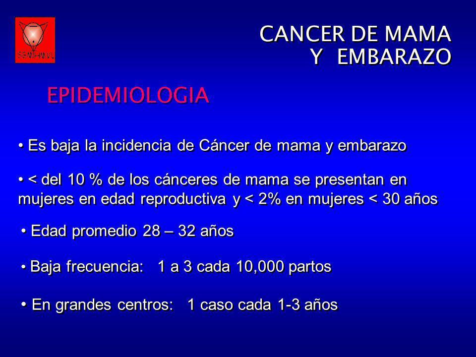 CANCER DE MAMA Y EMBARAZO EPIDEMIOLOGIA