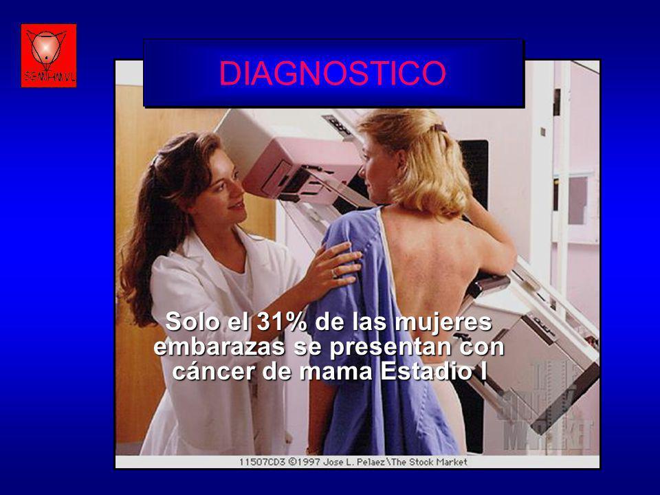 DIAGNOSTICO Solo el 31% de las mujeres embarazas se presentan con cáncer de mama Estadio I