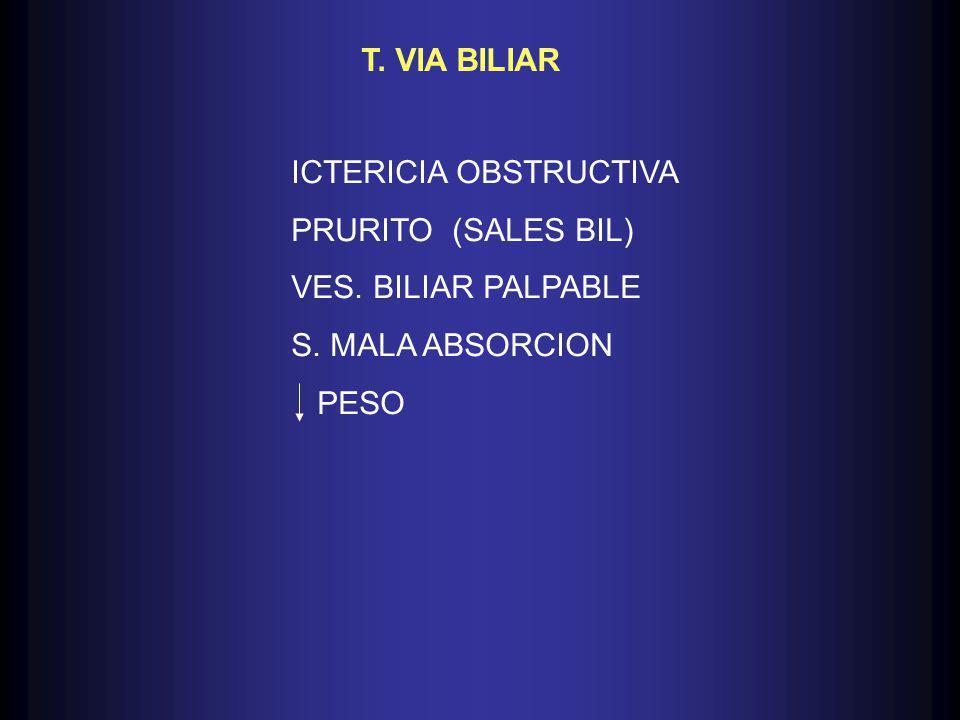 T. VIA BILIAR ICTERICIA OBSTRUCTIVA. PRURITO (SALES BIL) VES. BILIAR PALPABLE. S. MALA ABSORCION.