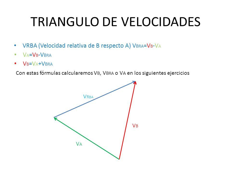 TRIANGULO DE VELOCIDADES
