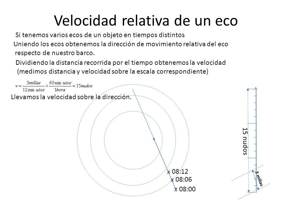 Velocidad relativa de un eco