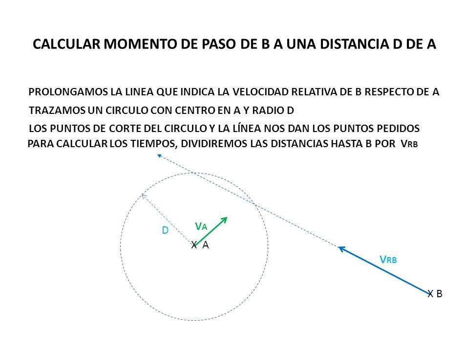 CALCULAR MOMENTO DE PASO DE B A UNA DISTANCIA D DE A