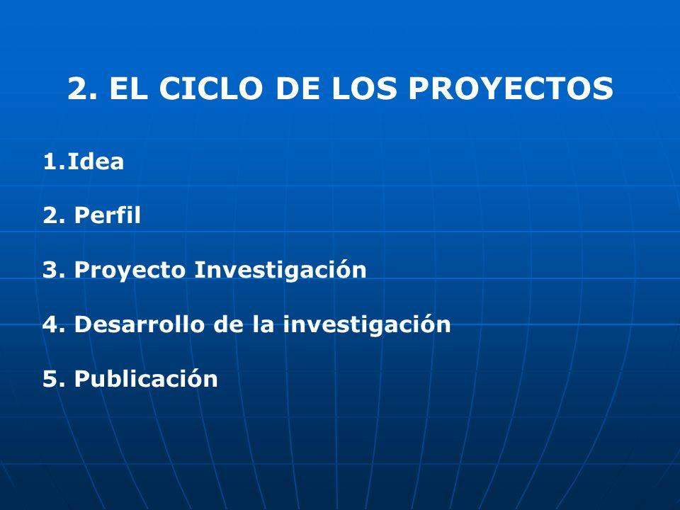 2. EL CICLO DE LOS PROYECTOS