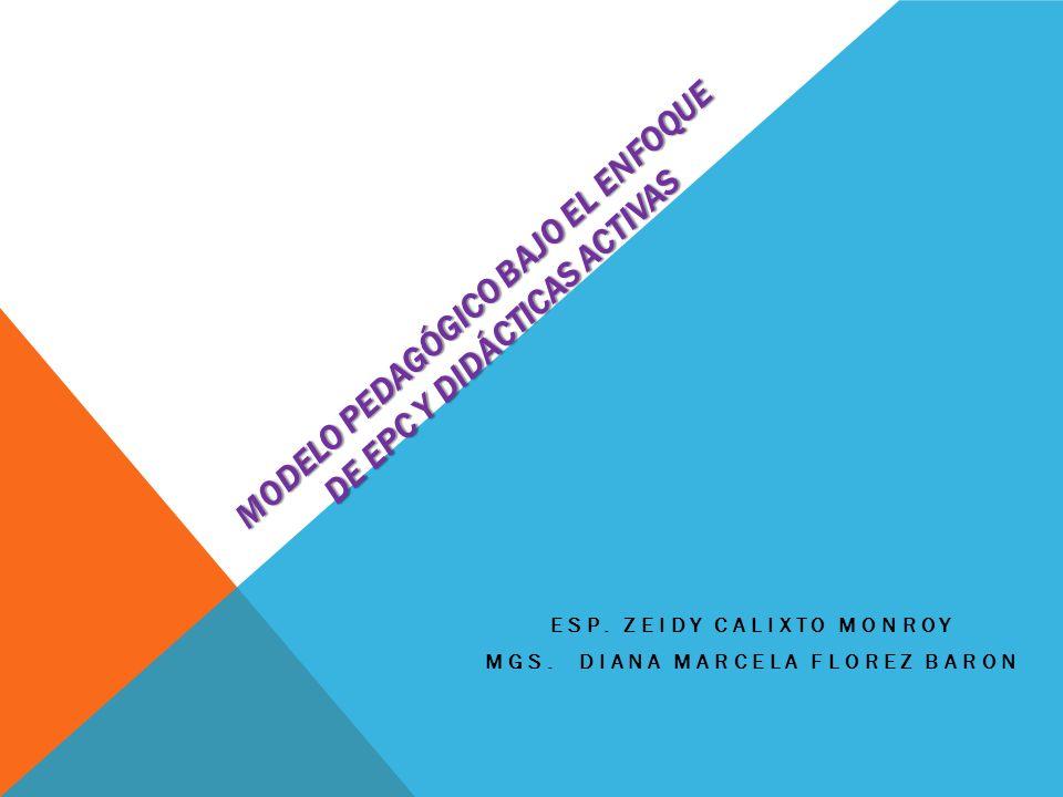 Modelo Pedagógico bajo el enfoque de EpC y Didácticas activas