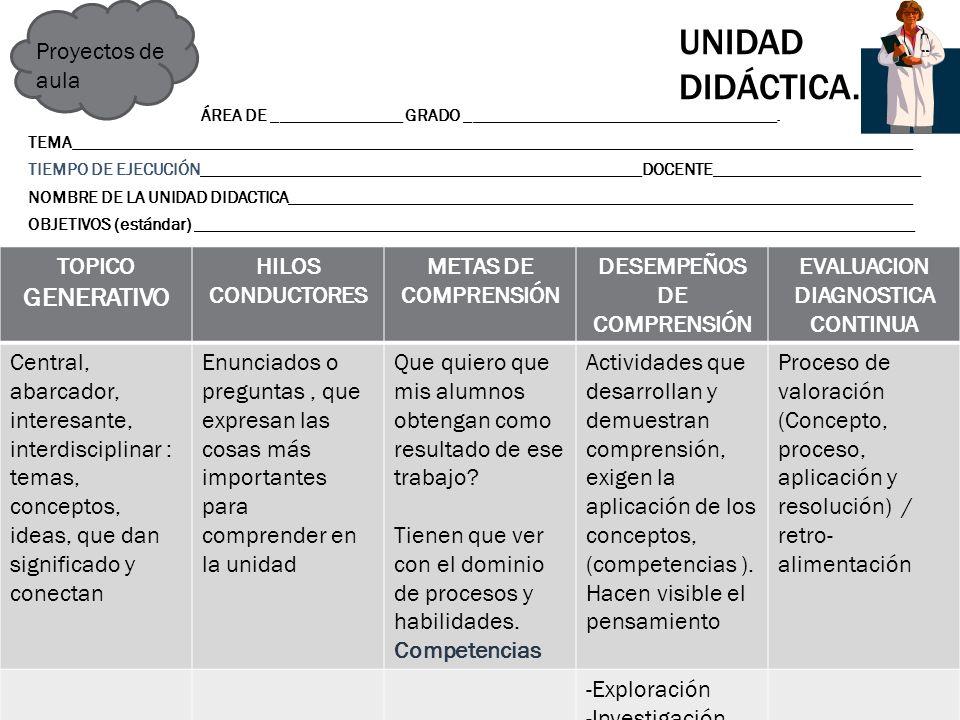 Unidad didáctica. Proyectos de aula TOPICO GENERATIVO