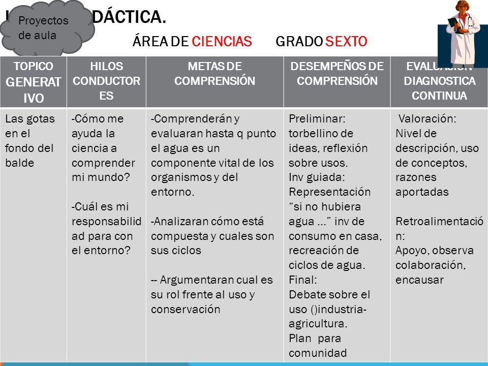 Unidad didáctica. ÁREA DE CIENCIAS GRADO SEXTO Proyectos de aula
