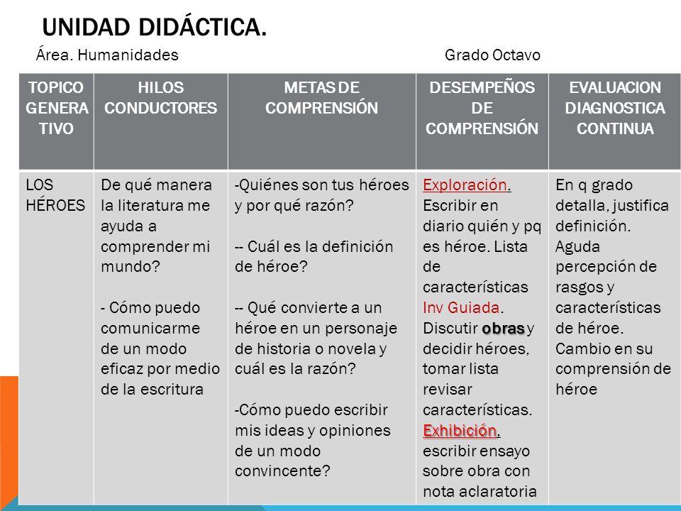 DESEMPEÑOS DE COMPRENSIÓN EVALUACION DIAGNOSTICA CONTINUA