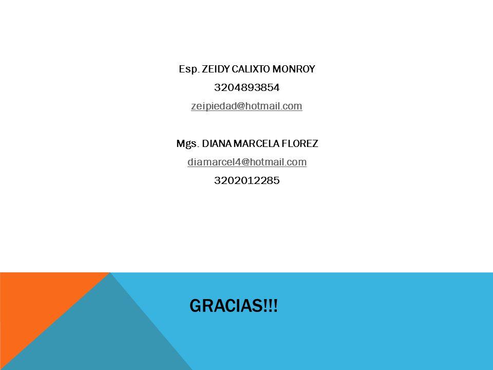 Esp. ZEIDY CALIXTO MONROY 3204893854 zeipiedad@hotmail. com Mgs