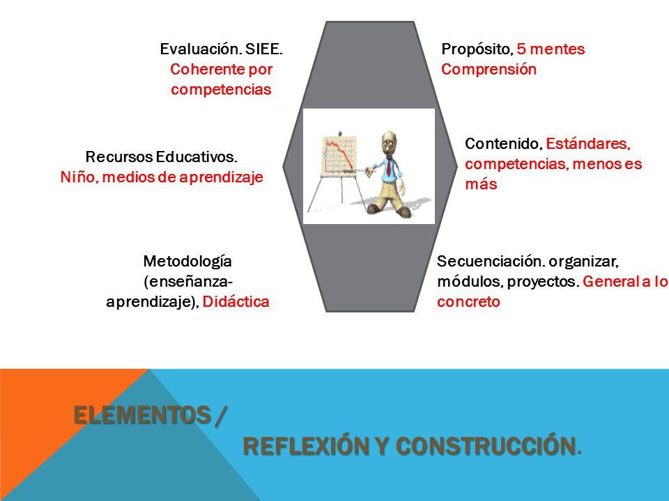 Elementos / Reflexión y construcción.