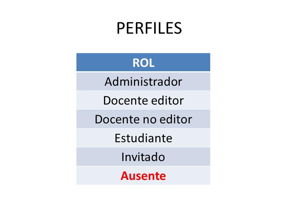 PERFILES ROL Administrador Docente editor Docente no editor Estudiante