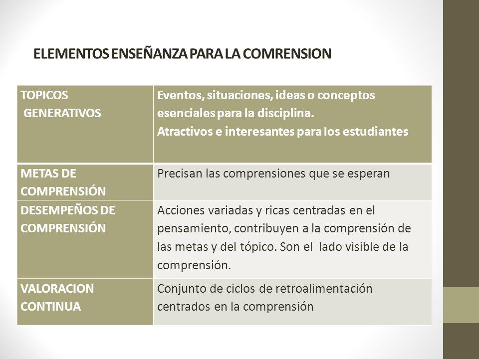 ELEMENTOS ENSEÑANZA PARA LA COMRENSION