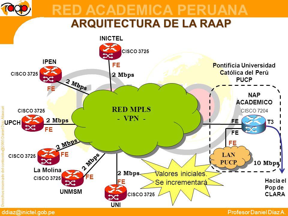 ARQUITECTURA DE LA RAAP