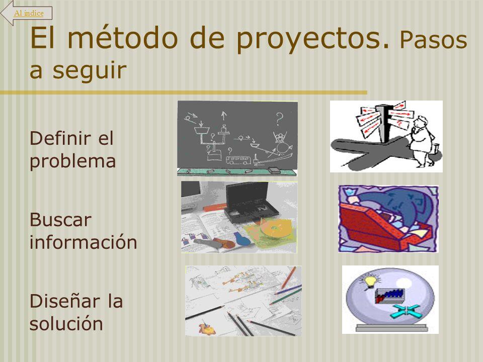 El método de proyectos. Pasos a seguir