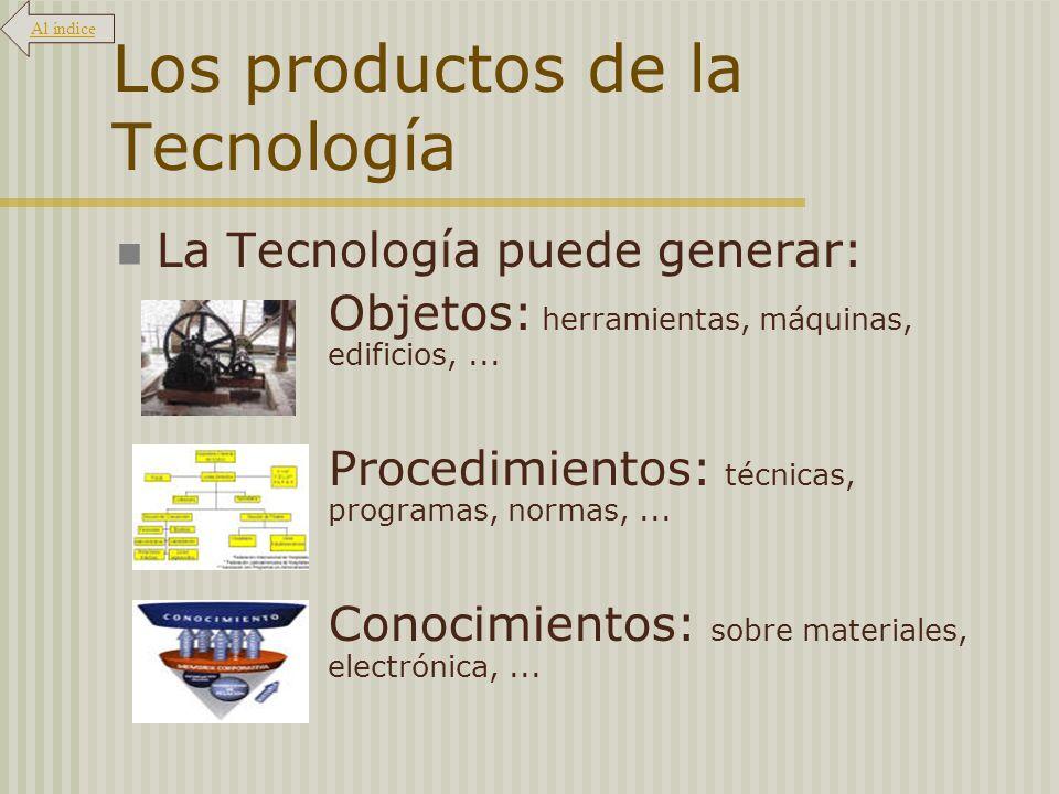 Los productos de la Tecnología
