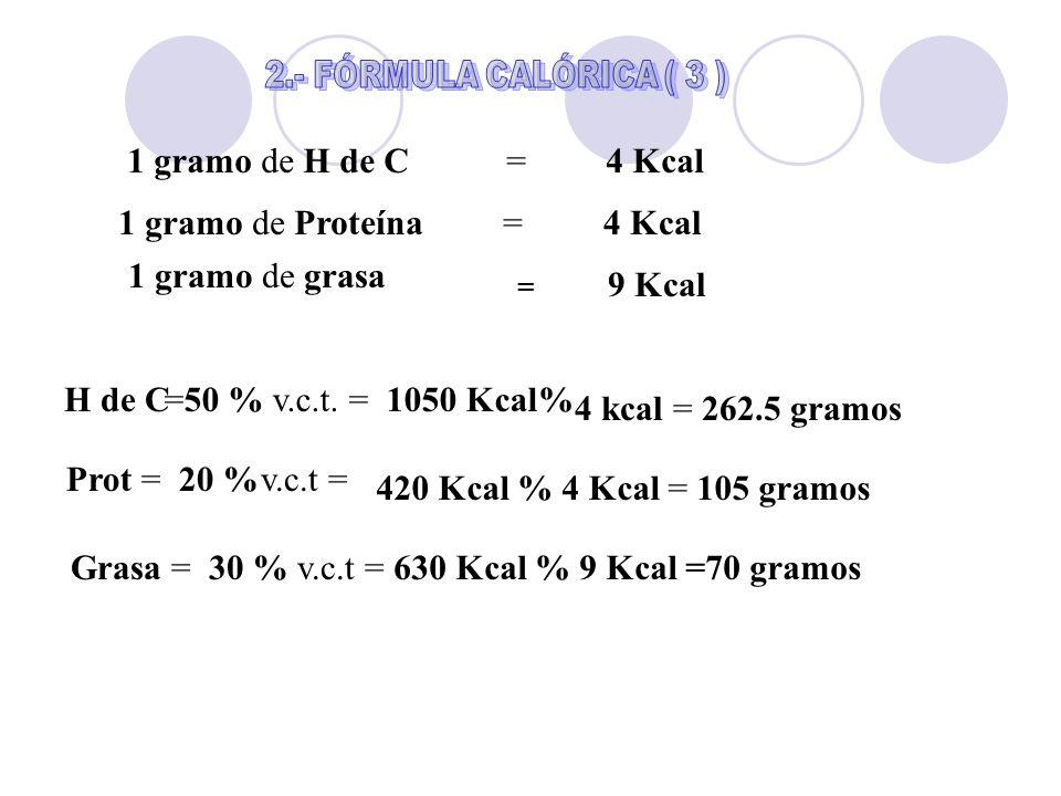 1 gramo de H de C = 4 Kcal 1 1 gramo de Proteína = 4 Kcal