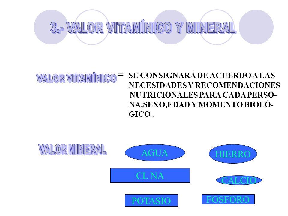 3.- VALOR VITAMÍNICO Y MINERAL