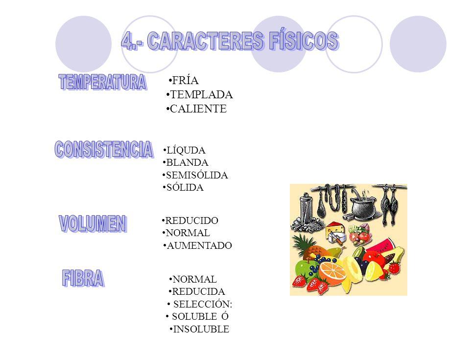 4.- CARACTERES FÍSICOS FRÍA TEMPLADA CALIENTE CONSISTENCIA VOLUMEN