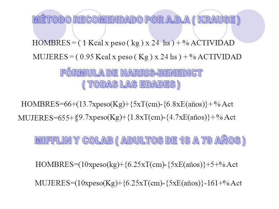 {9.7xpeso(Kg)+{1.8xT(cm)-{4.7xE(años)}+ % Act