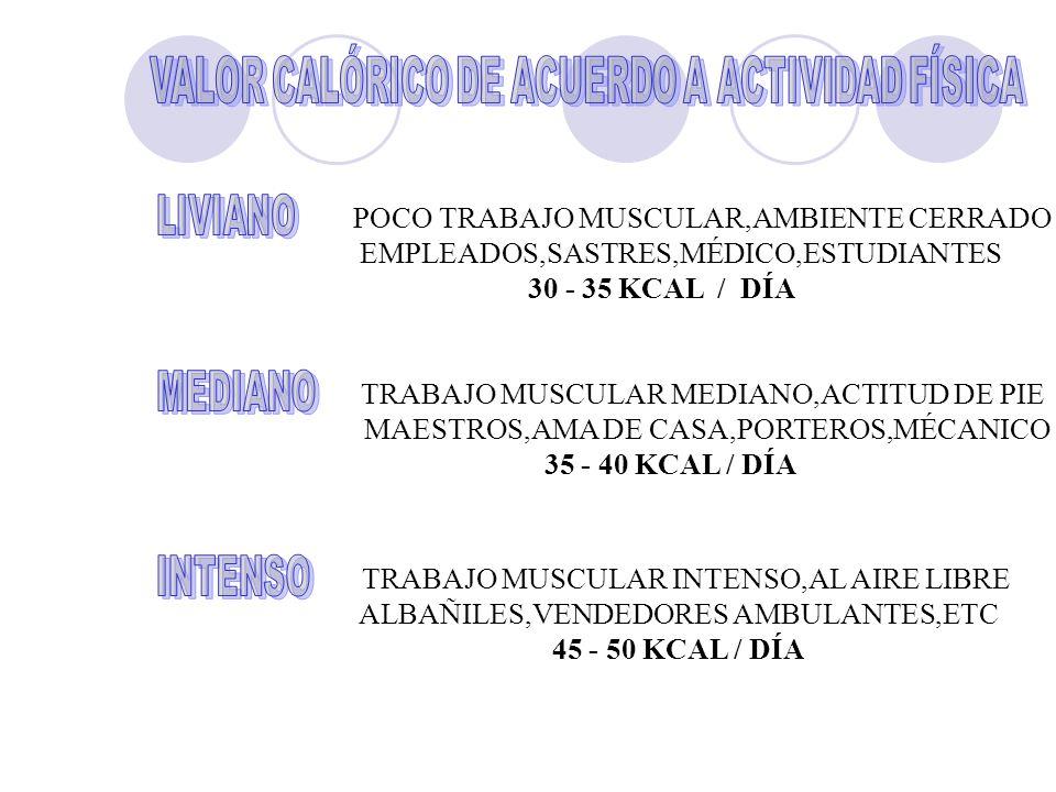 VALOR CALÓRICO DE ACUERDO A ACTIVIDAD FÍSICA