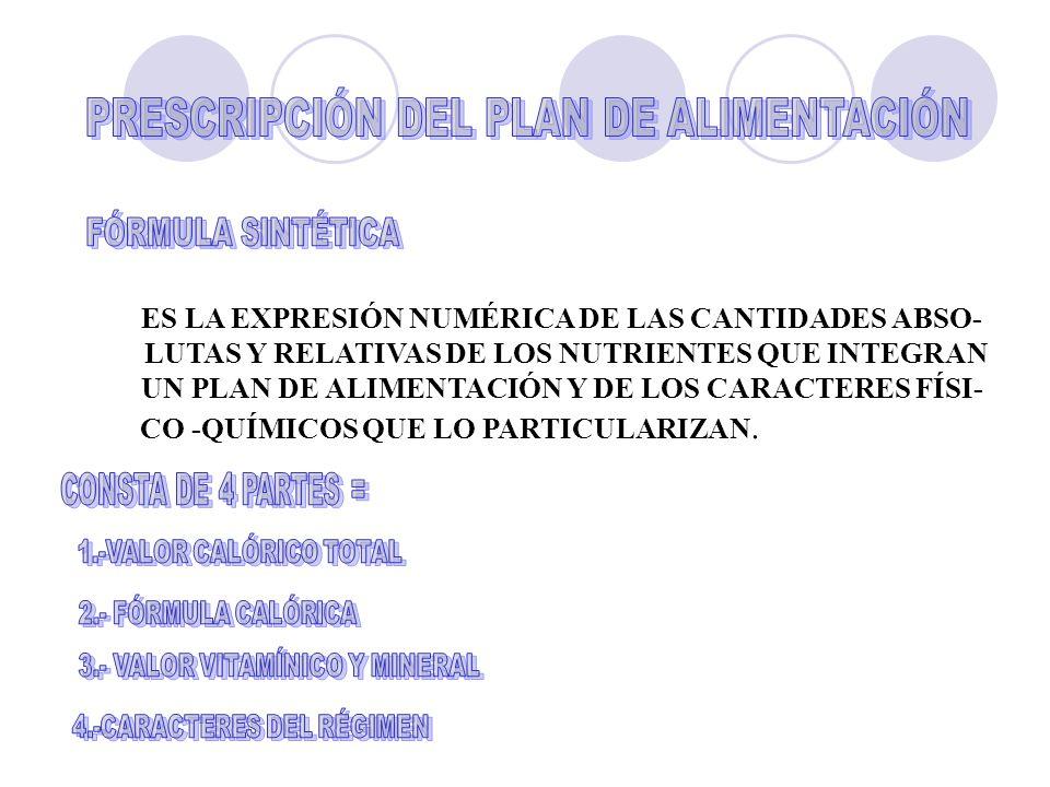 PRESCRIPCIÓN DEL PLAN DE ALIMENTACIÓN