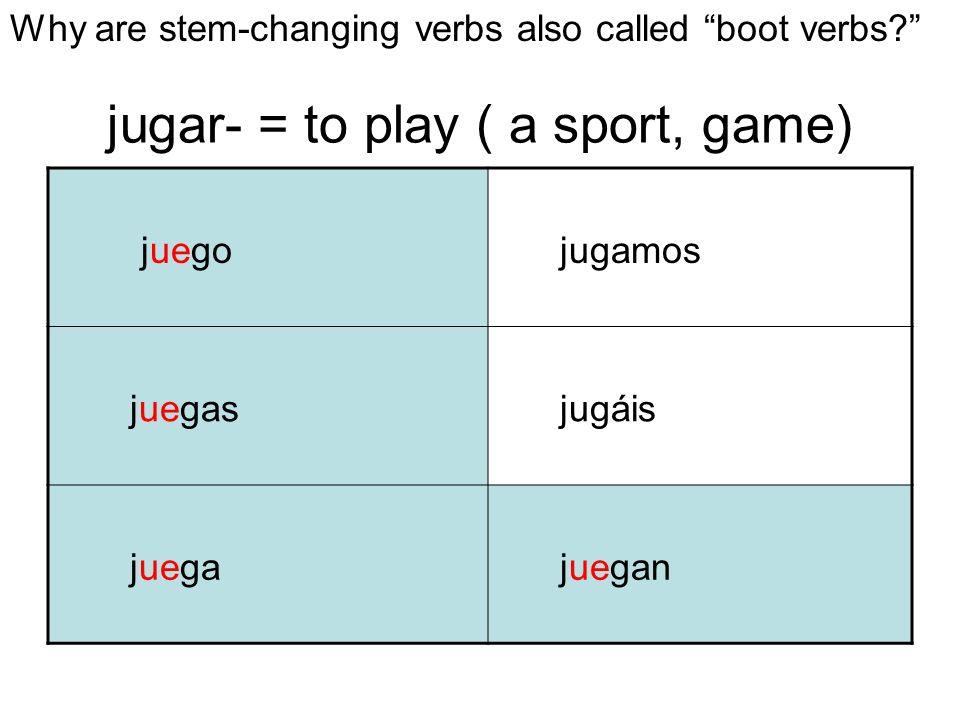 jugar- = to play ( a sport, game)