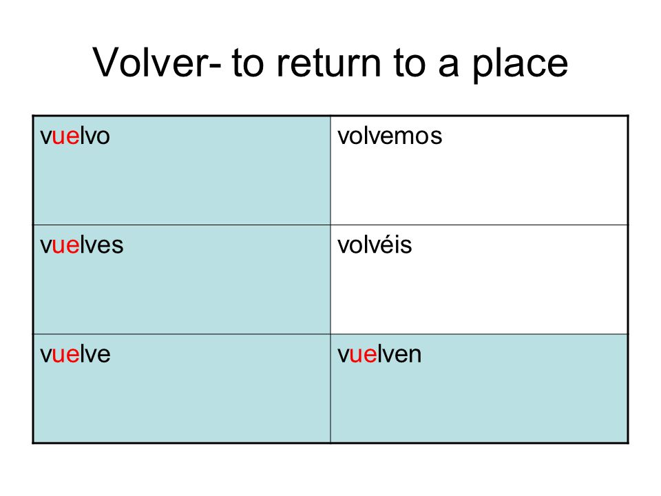 Volver- to return to a place