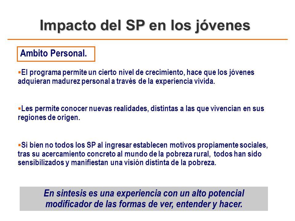 Impacto del SP en los jóvenes