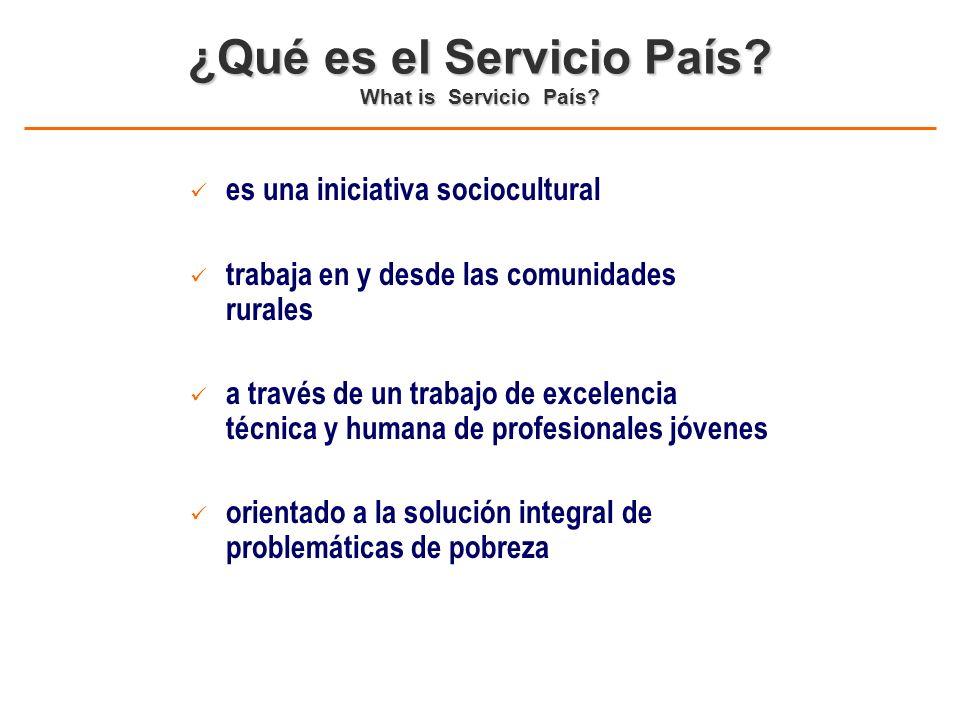 ¿Qué es el Servicio País What is Servicio País