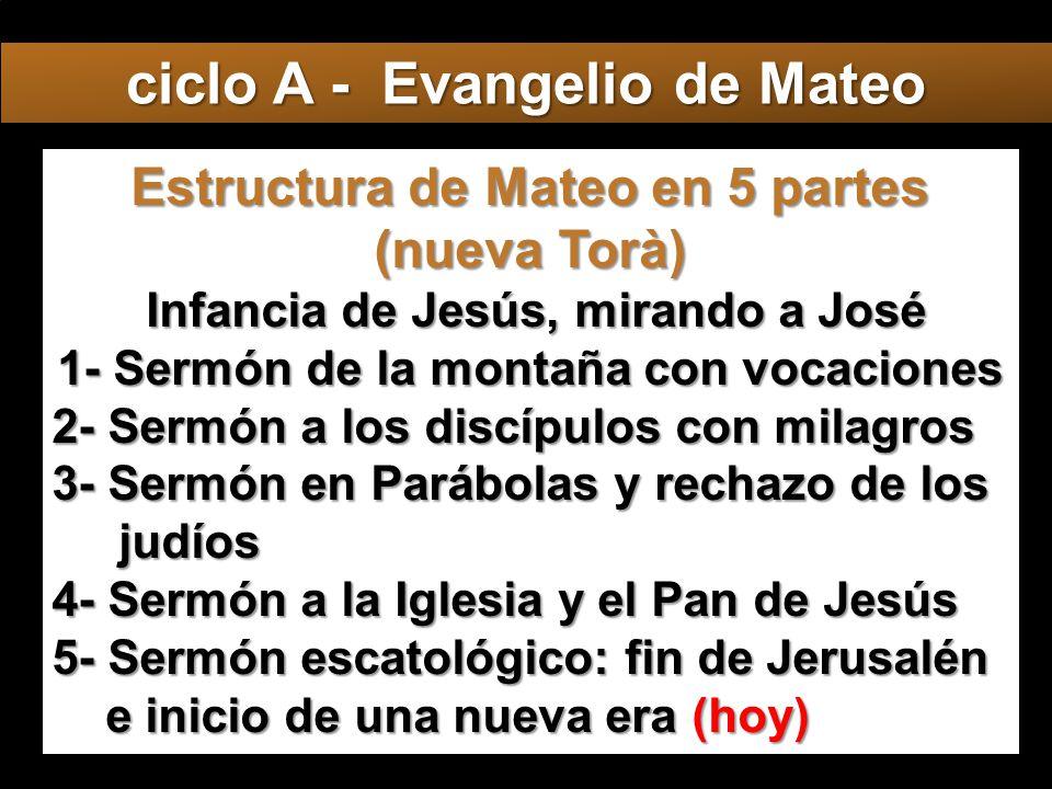 ciclo A - Evangelio de Mateo