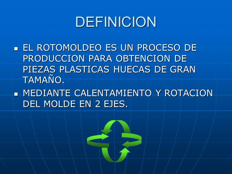 DEFINICIONEL ROTOMOLDEO ES UN PROCESO DE PRODUCCION PARA OBTENCION DE PIEZAS PLASTICAS HUECAS DE GRAN TAMAÑO.