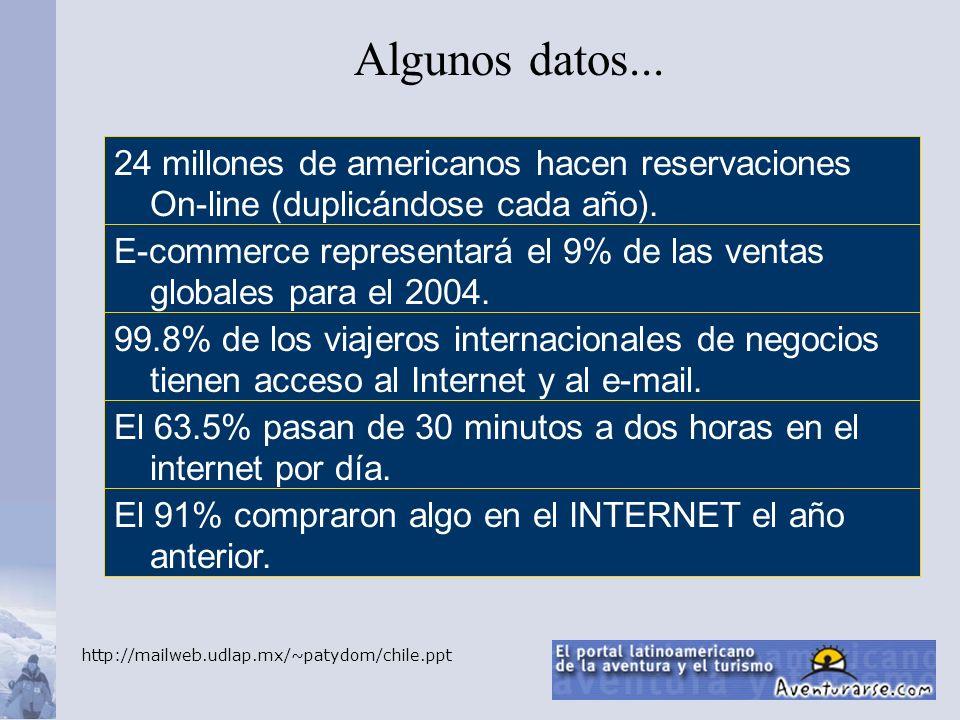 Algunos datos... 24 millones de americanos hacen reservaciones On-line (duplicándose cada año).