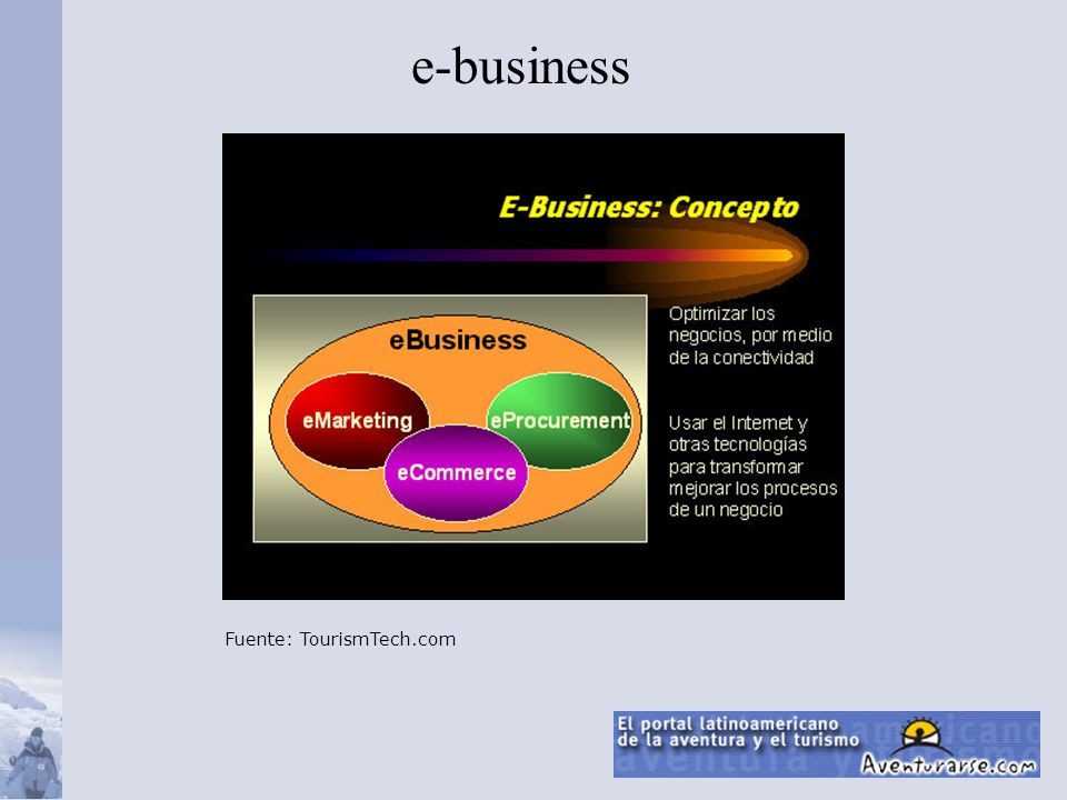 e-business Fuente: TourismTech.com