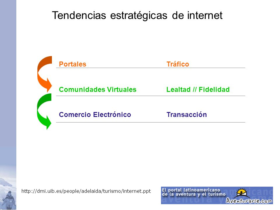 Tendencias estratégicas de internet