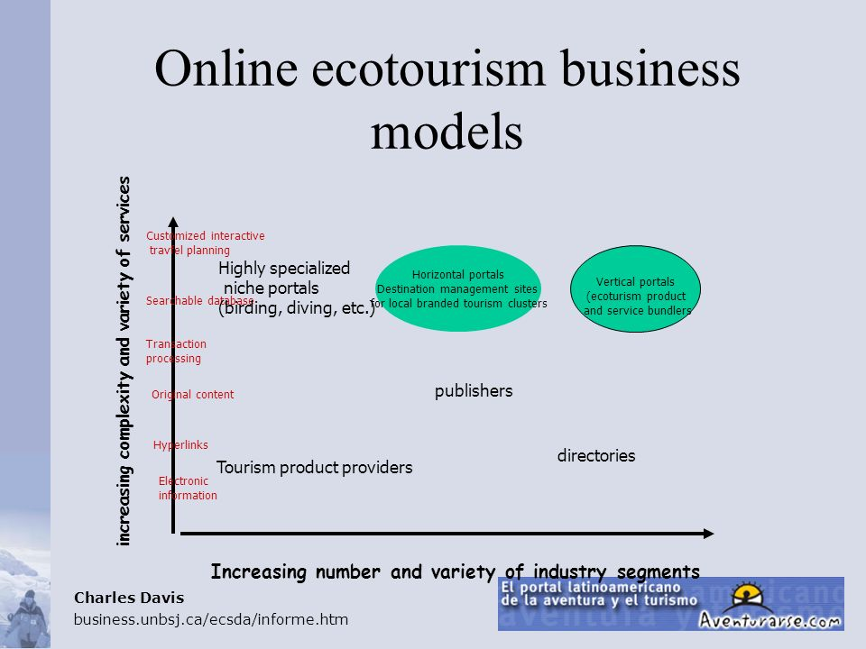 Online ecotourism business models