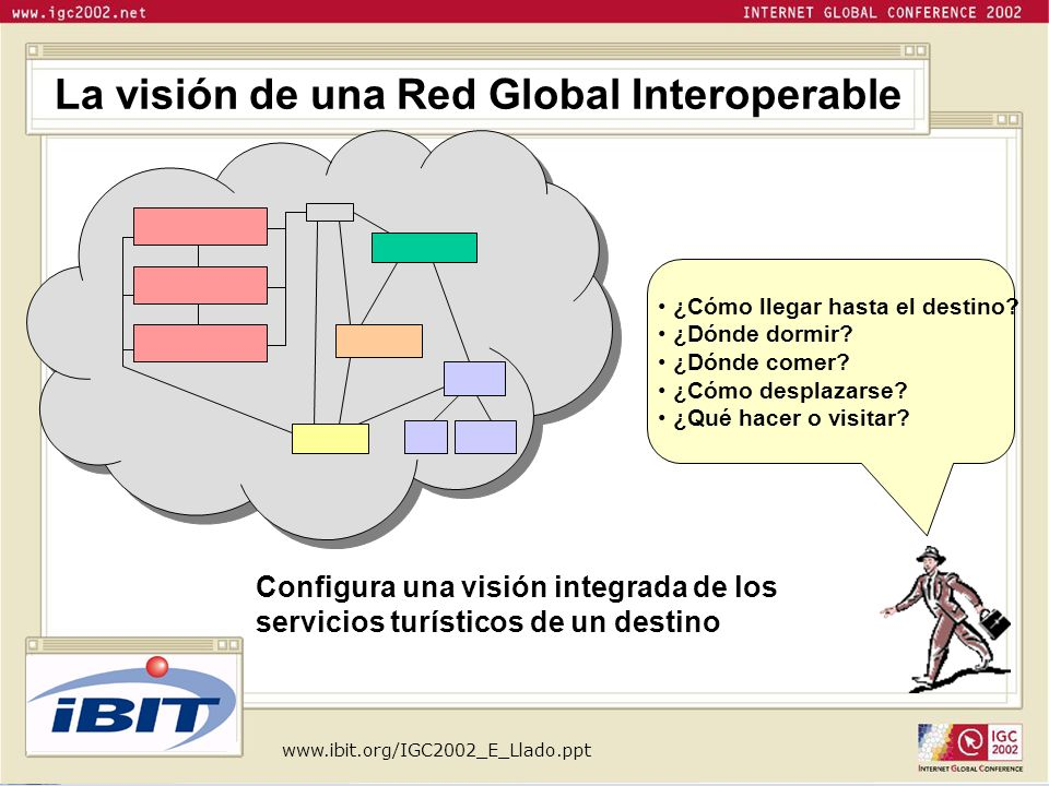 La visión de una Red Global Interoperable