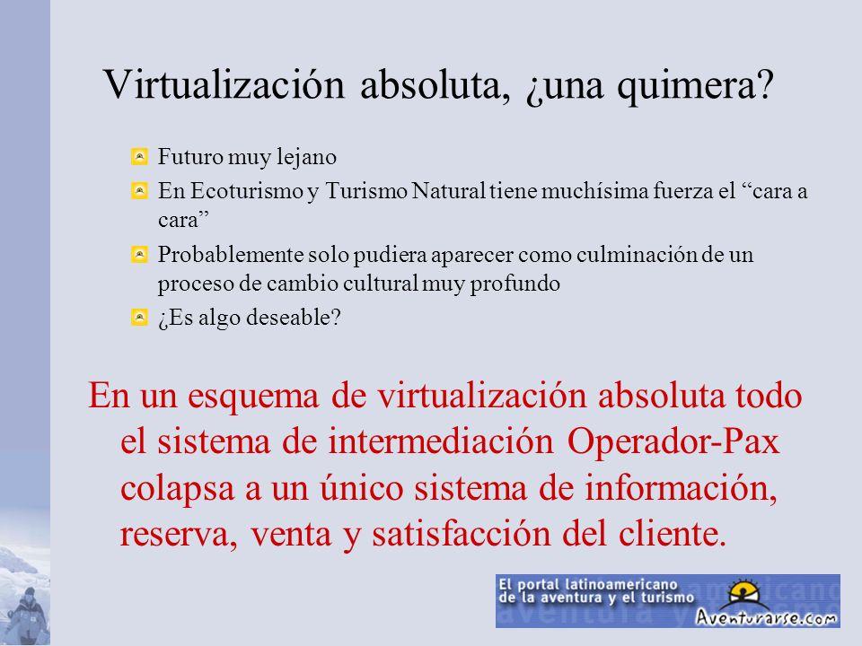 Virtualización absoluta, ¿una quimera