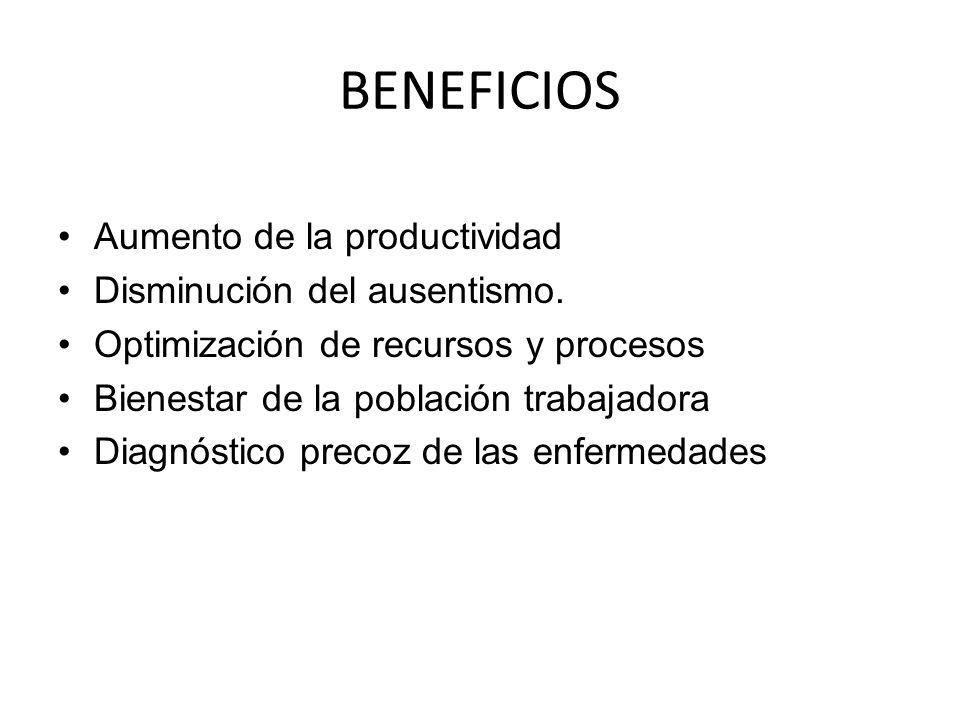 BENEFICIOS Aumento de la productividad Disminución del ausentismo.