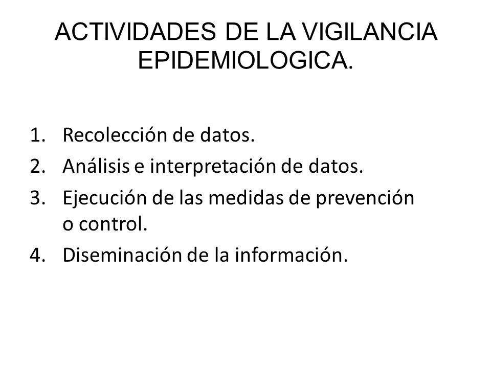 ACTIVIDADES DE LA VIGILANCIA EPIDEMIOLOGICA.