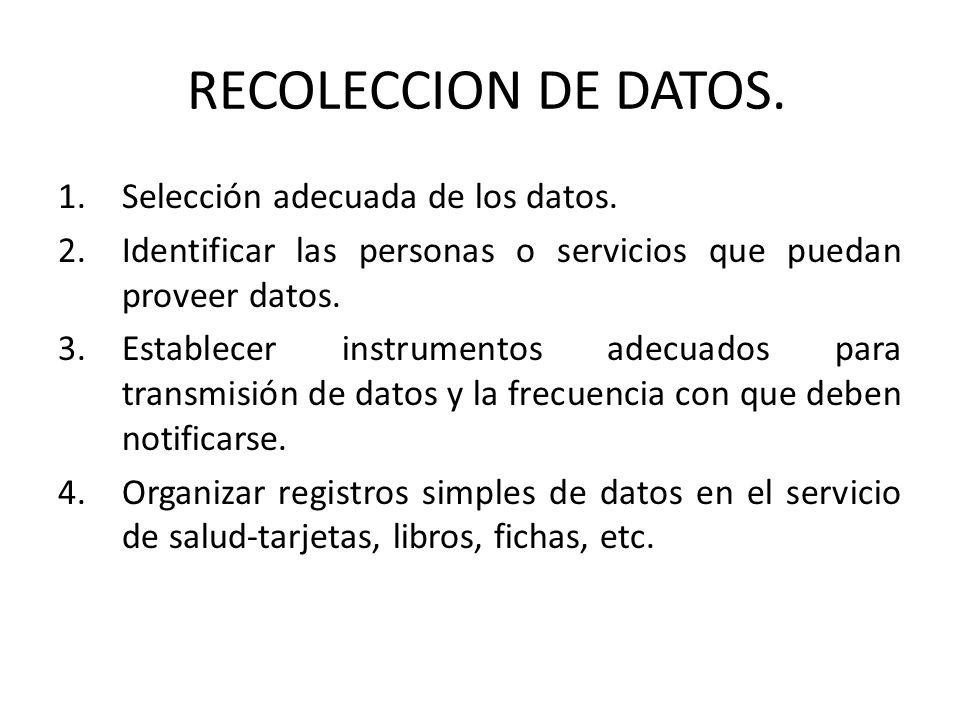 RECOLECCION DE DATOS. Selección adecuada de los datos.