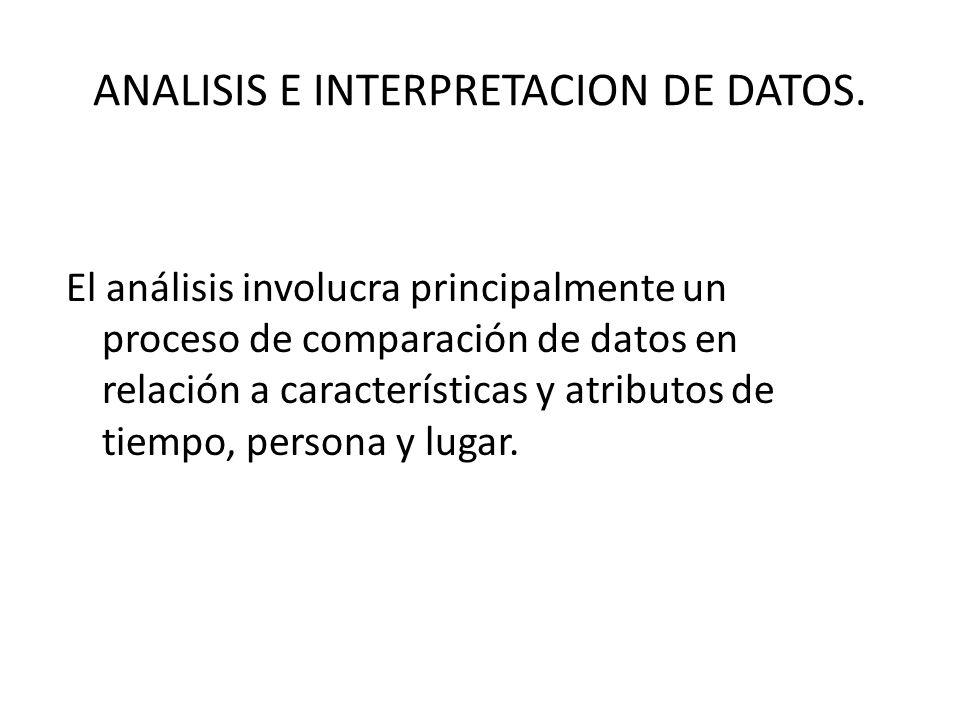ANALISIS E INTERPRETACION DE DATOS.