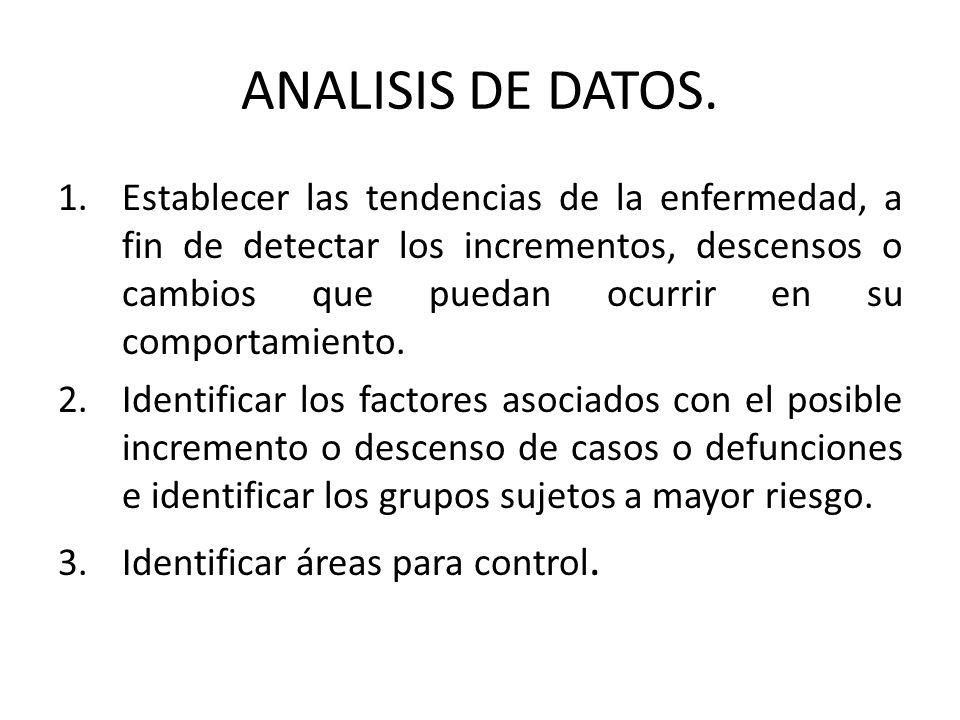 ANALISIS DE DATOS.