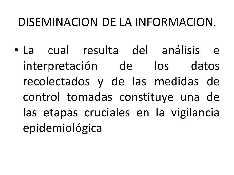 DISEMINACION DE LA INFORMACION.