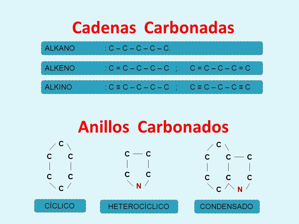Cadenas Carbonadas Anillos Carbonados