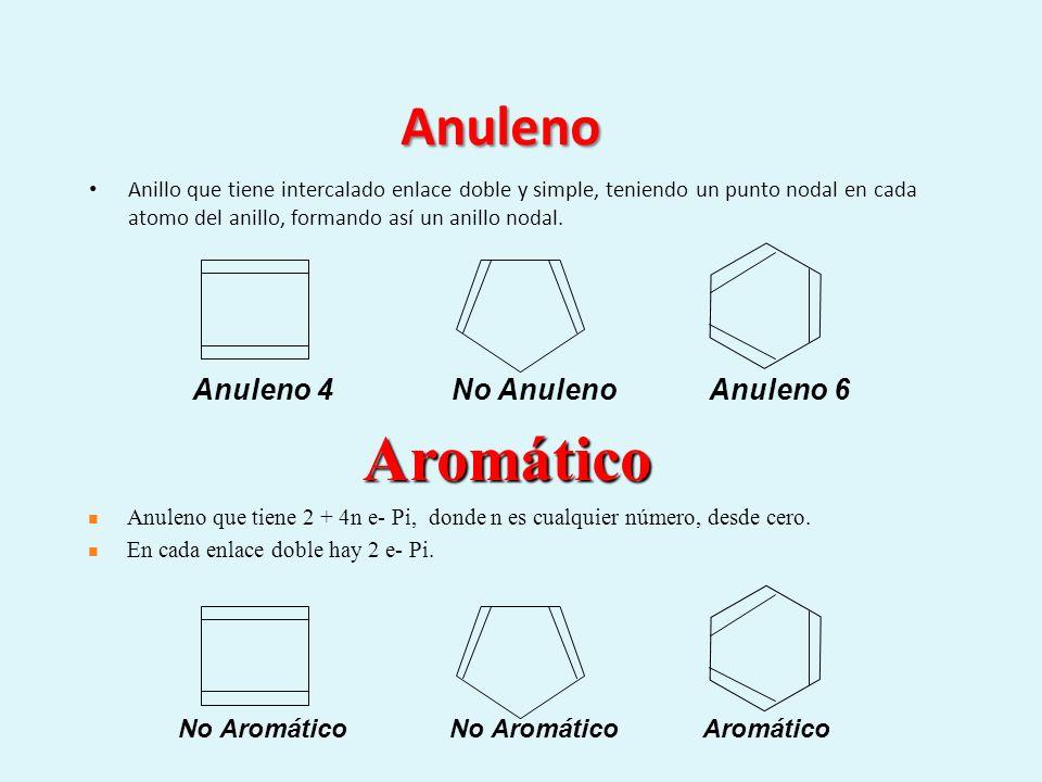 Aromático Anuleno Anuleno 4 No Anuleno Anuleno 6 No Aromático