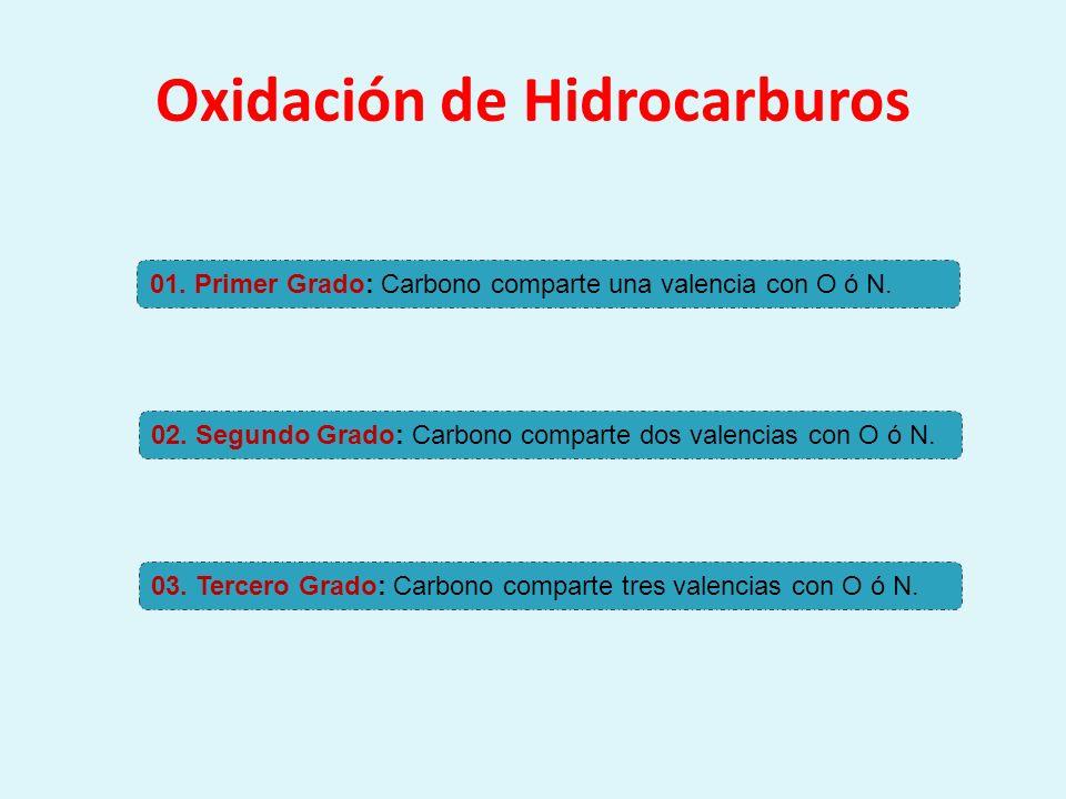 Oxidación de Hidrocarburos