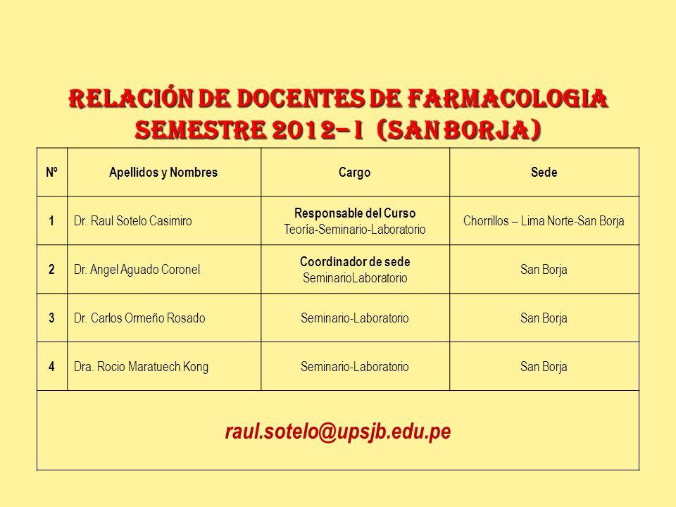 RELACIÓN DE DOCENTES DE FARMACOLOGIA SEMESTRE 2012– I (San Borja)